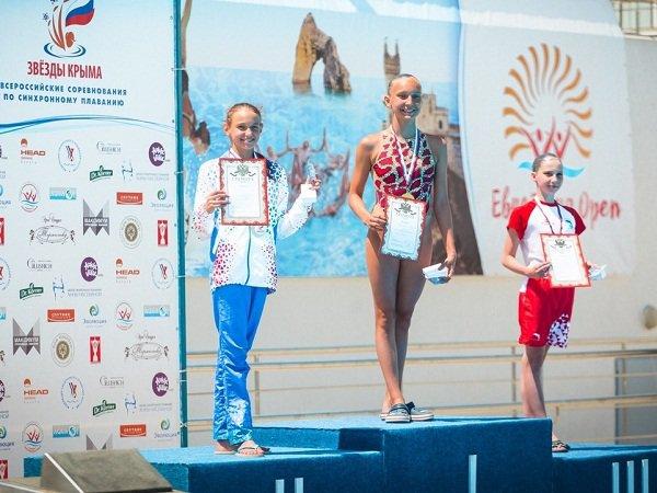 Несколько медалей на Всероссийских соревнованиях по синхронному плаванью получила сборная Ростова